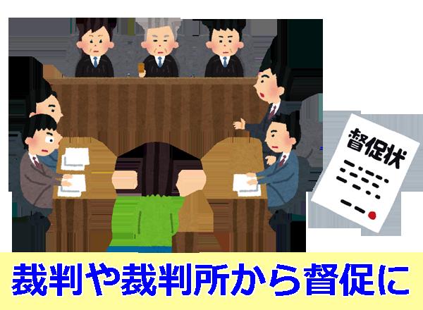 裁判または裁判所から督促