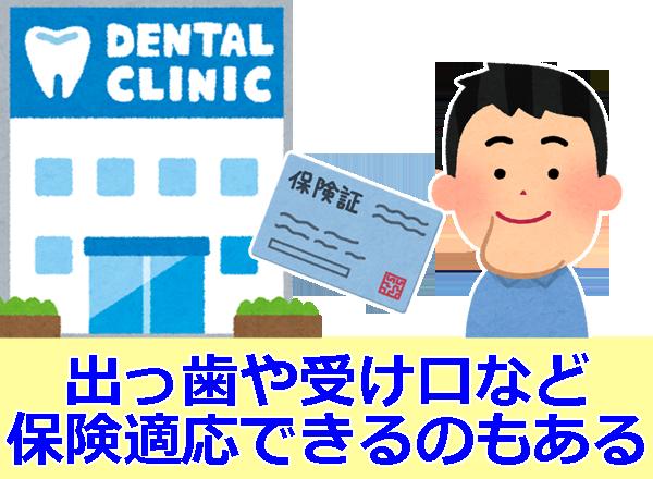 歯の矯正で保険適応のものも